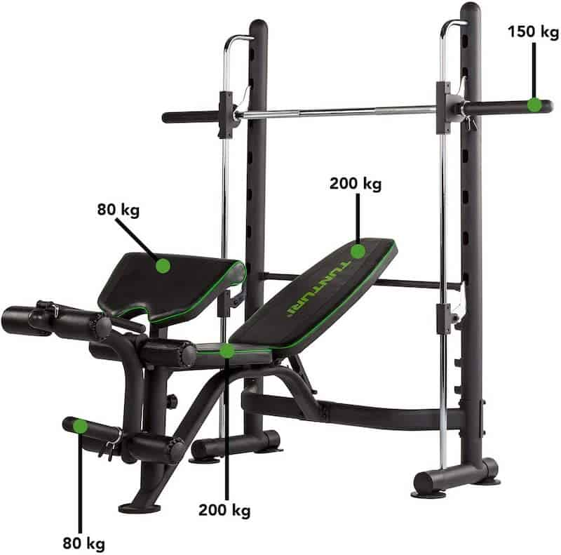 weight capacity of the tunturi sm60